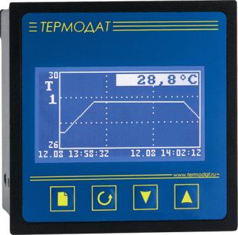 Термодат 16К6