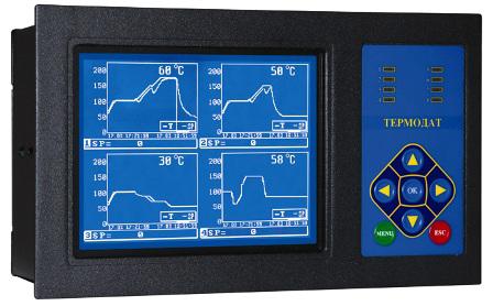 Термодат 19М6