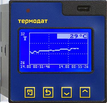 Термодат 16M6
